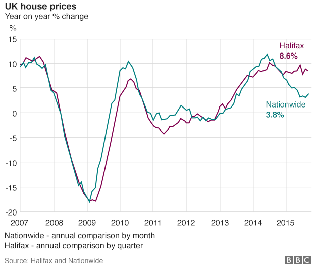 uk_house_price_chart